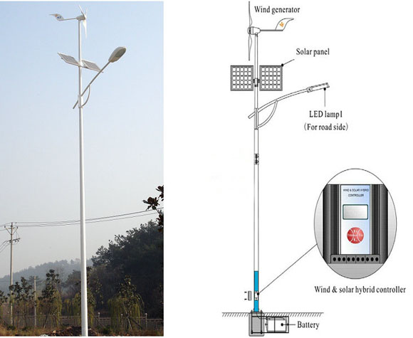 400W Wind Solar Hybrid Street Light Structure