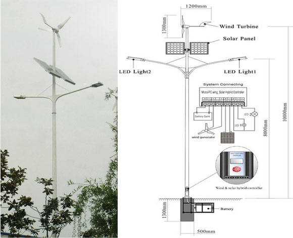 600W Wind Solar Hybrid Street Light Structure