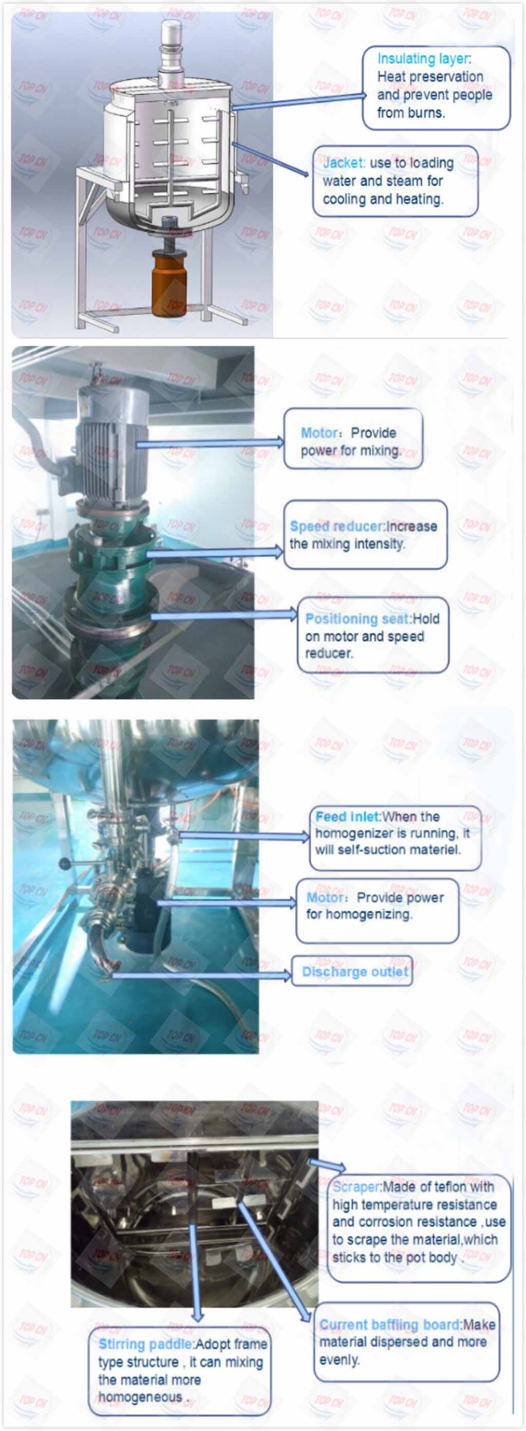 500L Emulsifier Homogenizer Machine