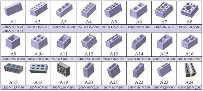 different block samples