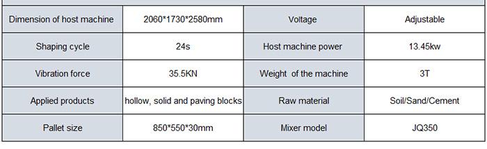 technical parameter of this block machine