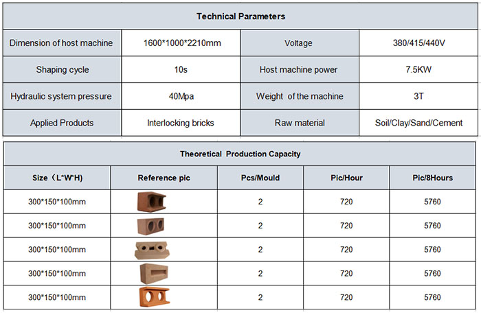 parameters of FL2-10 clay brick machine