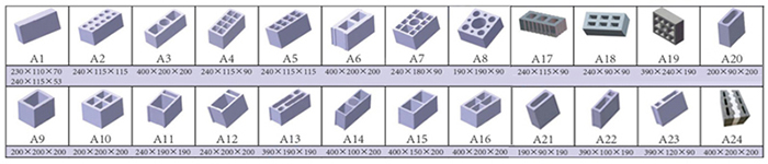 different block samples