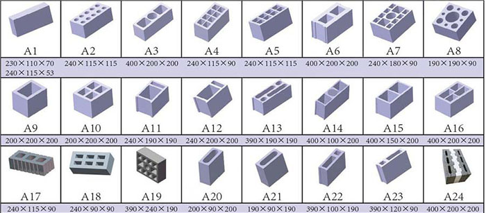 different size and type of hollow and solid concrete blocks