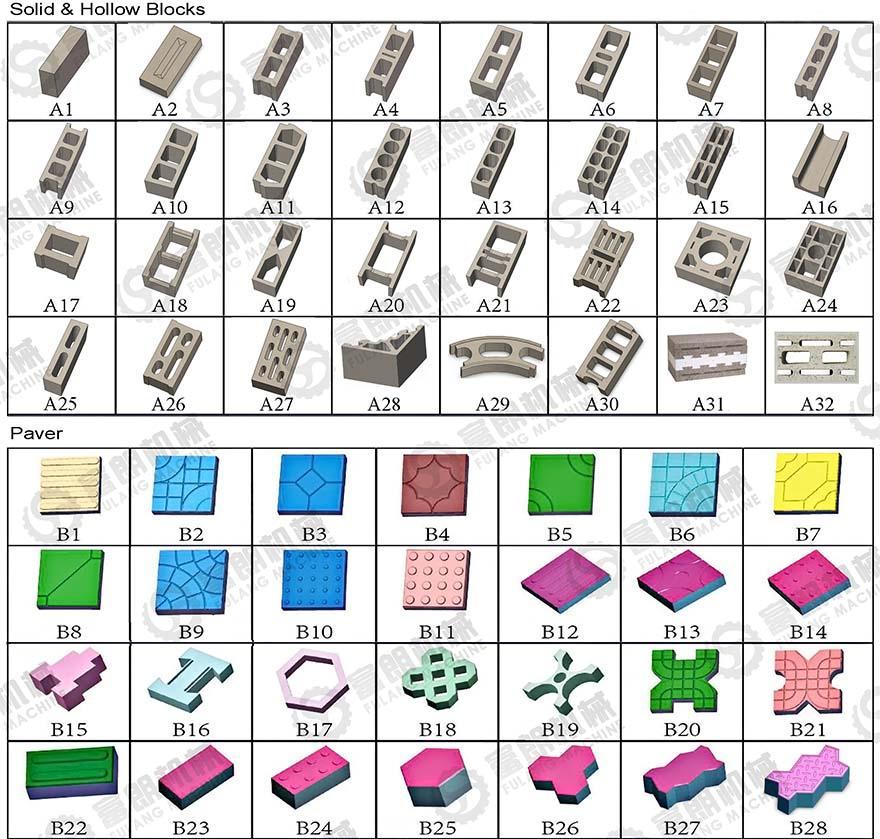 different concrete hollow blocks